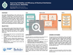Improving Reliability and Efficiency of Electrical Distribution Infrastructures (REEDING)