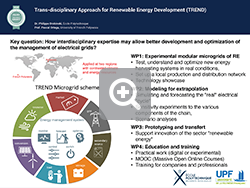 Trans-Disciplinary Approach for Renewable Energy Development (TREND)