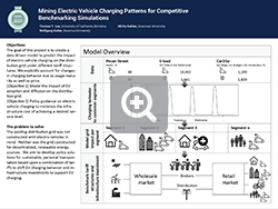 Mining Electric Vehicle Charging Patterns for Competitive Benchmarking Simulations