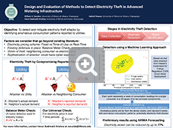 Design and Evaluation of Methods to Detect Electricity Theft in Advanced Metering Infrastructure