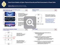 Data-Driven Models of Cyber-Physical Security and Risk Assessment in Power Grids Equipment