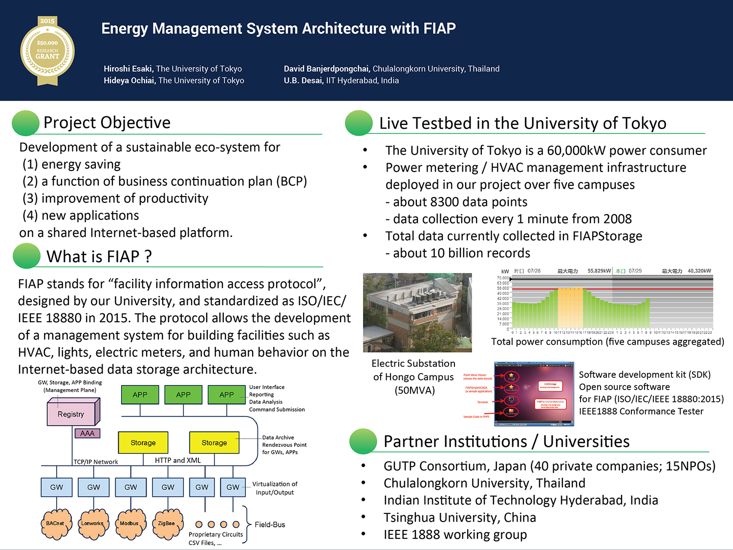 dissertation in renewable energy management Master's thesis – renewable energy management cologne university of applied science - institute for technology and resources management in the tropics and subtropics .