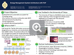 Energy Management System Architecture with FIAP