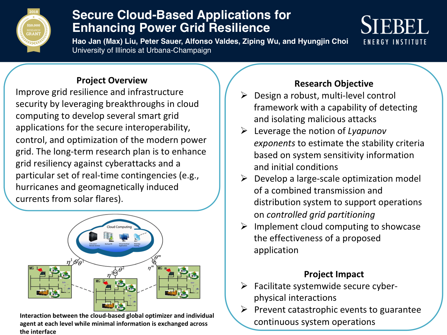 2018 Research Grants Siebel Energy Institute Electrical Grid Plan As The Smart Concept Revolutionizes Modern Electric Computing Requirements Of Power System Operations Become More Challenging And